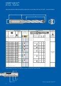 KOMET KUB K2 - Wechselkopfbohrer für kleinste Durchmesser - Seite 4