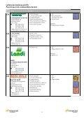 Lieferanten Holzbrennstoffe Fournisseurs de combustibles de bois - Page 6