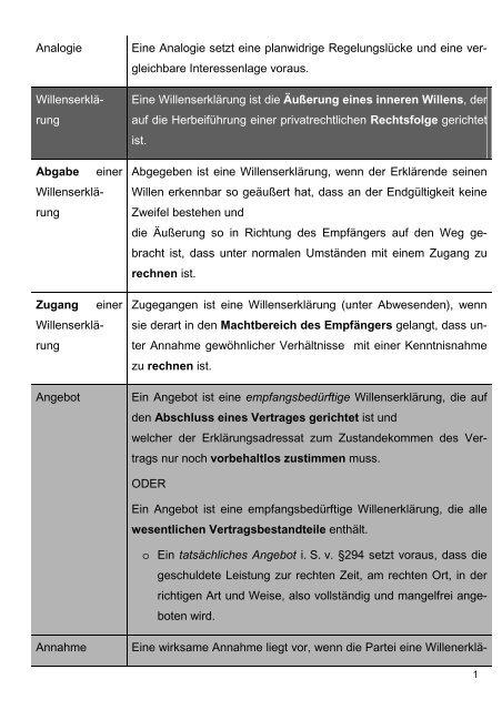 Lernzettel Bgb At Und Schuldrecht At