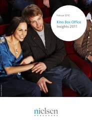 Nielsen Kino Box Office 2011 23_02_2012_Nielsen Direct Mail ...