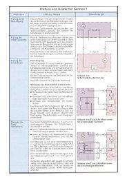 Prüfung von reparierten Geräten'1 - HTL Wien 10