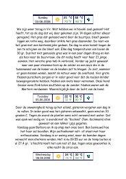 14 Dagboek augustus 2008.pdf