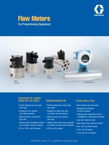 Flow Meters - Graco Inc.