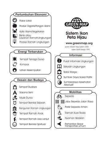 Peta Hijau Sistem Ikon 2 ? - Green Map System