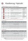 Preisliste 2013 als PDF downloaden - BG Graspointner GmbH & Co ... - Seite 6
