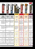 ????????? ???? - Tools.by - Page 7