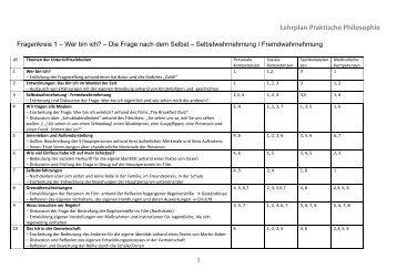 Lehrplan Praktische Philosophie - Gymnasium Waldstraße