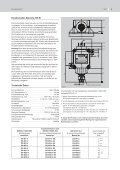 Druckschalter - Seite 2