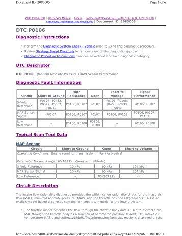 DTC P0106 - GRRRR8.net