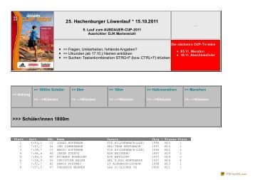 25. Hachenburger Löwenlauf * 15.10.2011 - von Kim, Manuela und ...