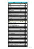 Autobatterier - Harald Nyborg - Page 4