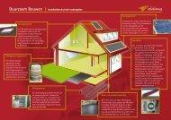 Tips voor duurzaam bouwen