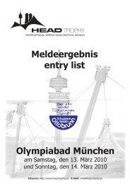 Olympiabad München Meldeergebnis entry list - HEAD Trophy