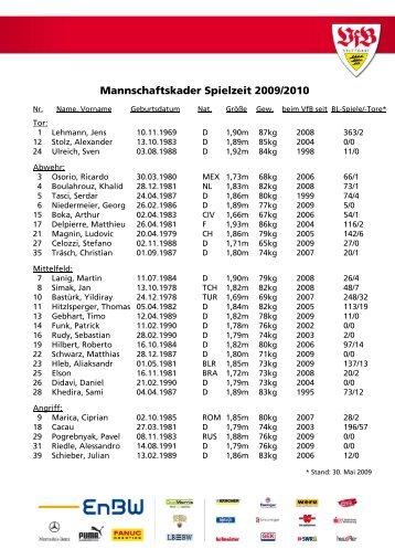 Mannschaftskader Spielzeit 2009/2010 - HefleswetzKick.de