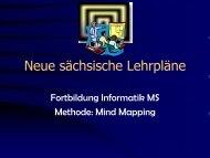 Folien Mind Mapping - auf der Homepage von Heiko Neupert.