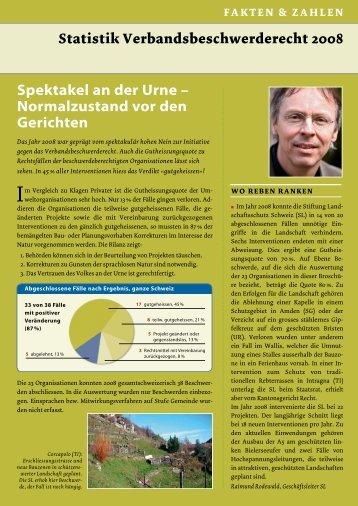 Statistik 2008 - verbandsbeschwerde.ch