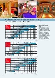 Helios Caissons de ventilation (PDF) - HELIOS Ventilatoren