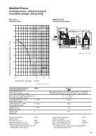 Original BADU -Qualität mit geprüfter Sicherheit! - Page 5