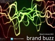 Harris Interactive Brand Buzz - Tablets - Jan 2013