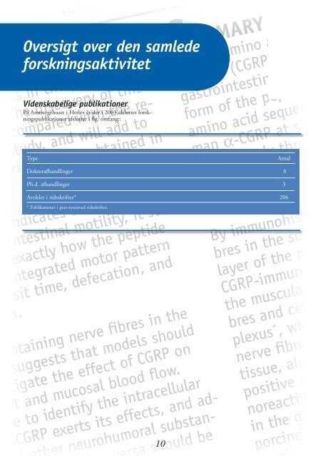Forskning 2003 - Herlev Hospital