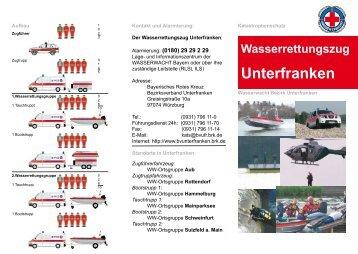 Wasserrettungszug Unterfranken - Bayerisches Rotes Kreuz
