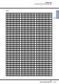 Motor - Grundfos - Seite 5
