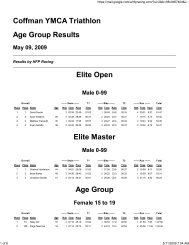 Coffman YMCA Triathlon Age Group Results Elite ... - HFP Racing