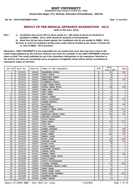 Result of pre-medical entrance examination - 2012 - HIHT