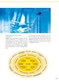 HARTING Neuheiten 2011 - HARTING Technologiegruppe - Seite 5