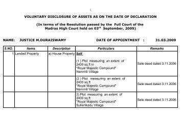 VOLUNTARY DISCLOSURE OF ASSETS AS ON THE DATE OF ...
