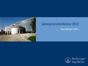 1 #1 #2 #3 #3 Markt- Position - Boehringer Ingelheim