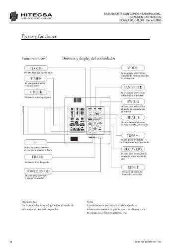 Piezas y funciones - Hitecsa