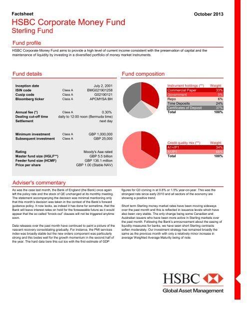 HCMF GBP All Classes - HSBC Bermuda