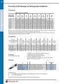 Info/Preisliste Frostschutz - HTS System AG - Seite 2