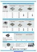 Systemy Instalacji Podłogowych - Page 5