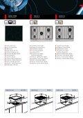 Keukenrestyle apparaten van AEG - Icecat.biz - Page 7