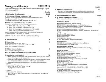 curriculum - College of Human Ecology