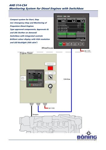 AHD 514-CS4 Monitoring System for Diesel Engines with Switchbox