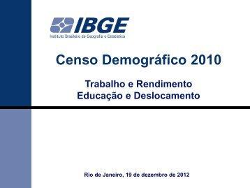 Brasil - 2000/2010 - IBGE