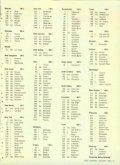 1984-01 January IBEW Journal.pdf - International Brotherhood of ... - Page 7