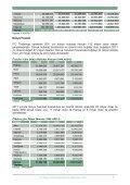 Hububat - Page 6