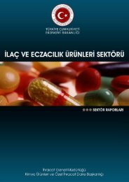 İlaç ve eczacılık ürünleri - İhracat Bilgi Platformu