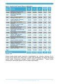 Teknik Tekstiller Sektörü - Page 4