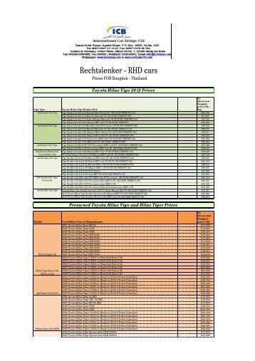 Toyota Hilux Vigo 2012 Prices