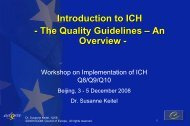 The Quality Guidelines - An Overview - ICH