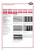 Capacitors for Electronic Equipment - Page 6