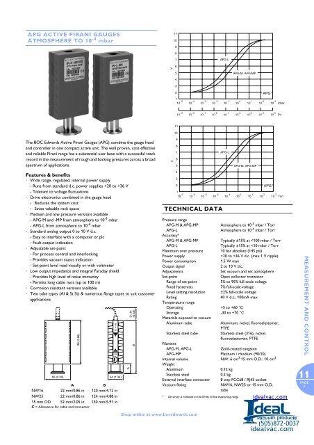 Apg100-mp non-linear pirani gauge nw16 kit