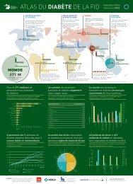 Télécharger la carte et les chiffres (pdf) - International Diabetes ...