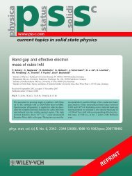Band gap and effective electron mass of cubic InN