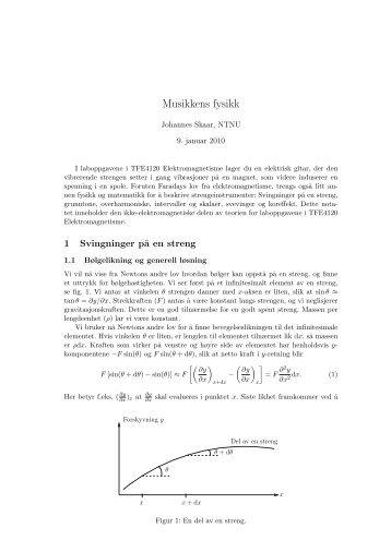 Musikkens fysikk - NTNU